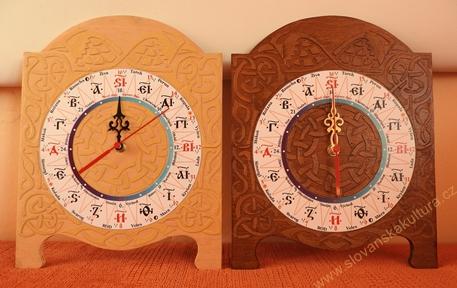 Slovanské chápání času